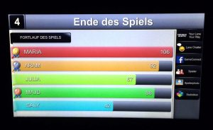 Am Ende eines lustigen Bowlingabends hieß es: And the winner is: Maria! (Quelle: Sally Asmar)
